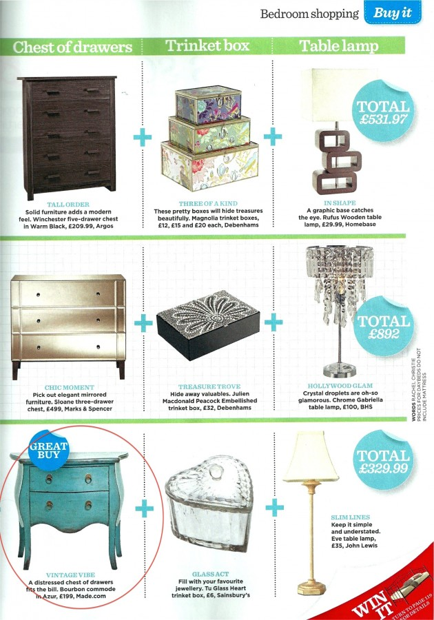Style at home magazine live april 2013 anna paganelli for Home style subscription